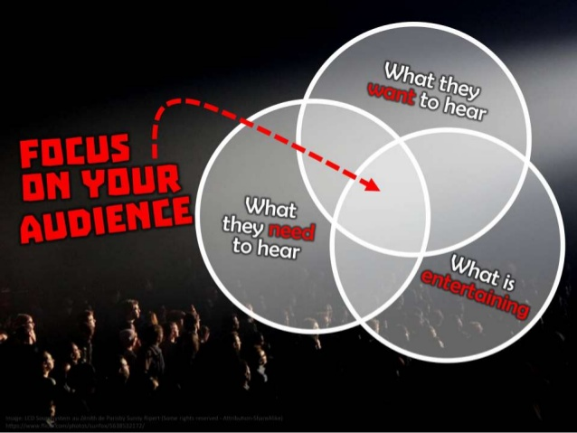 Focus On Your Audience