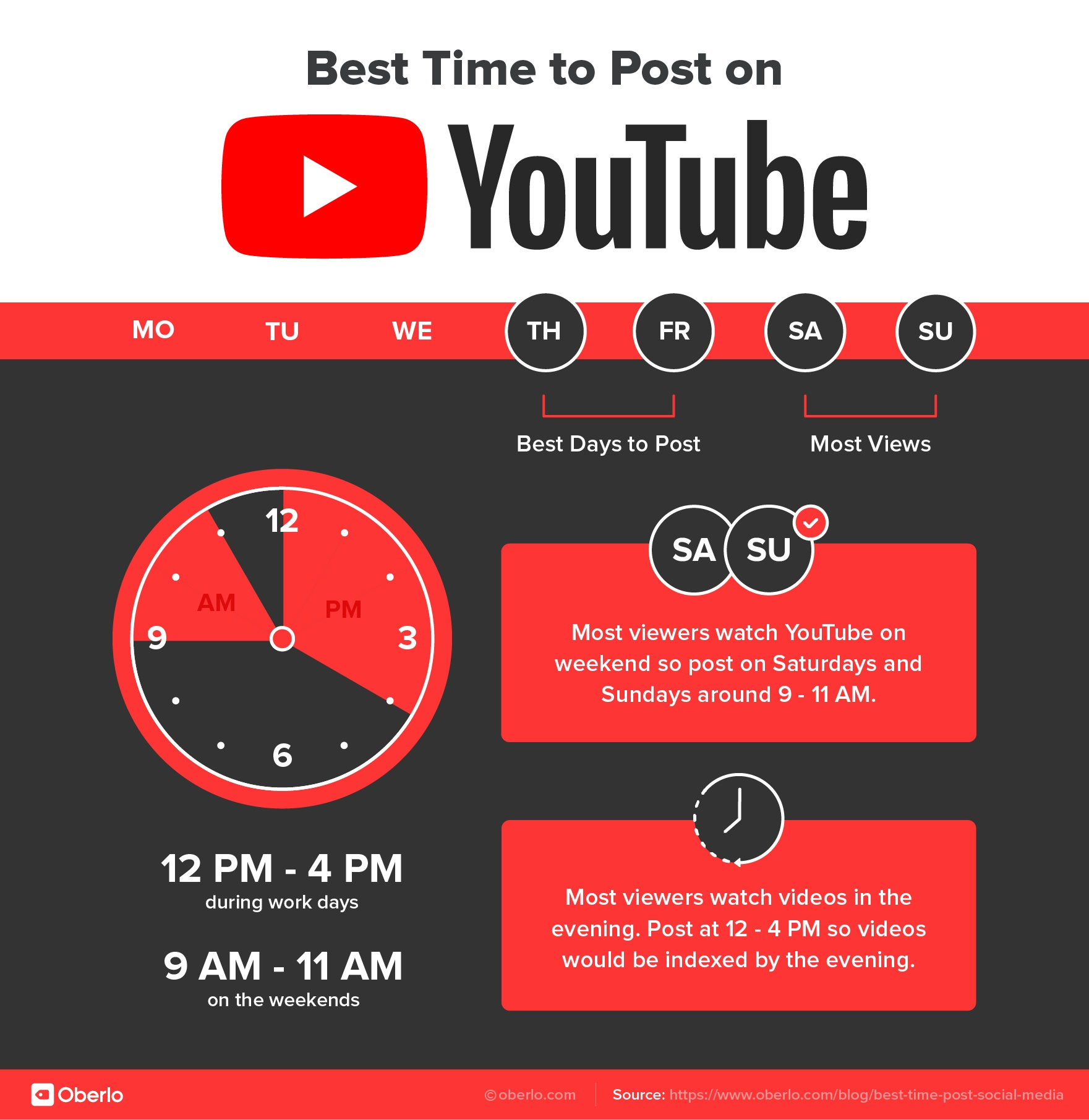 best times to upload youtube videos
