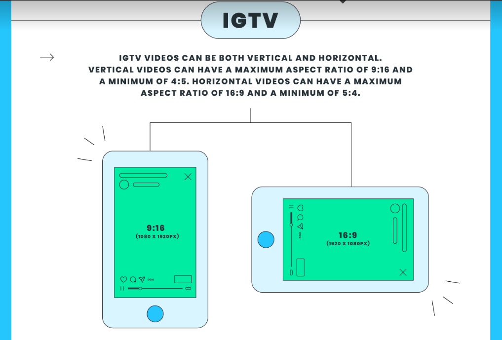 IGTV video size and resolution